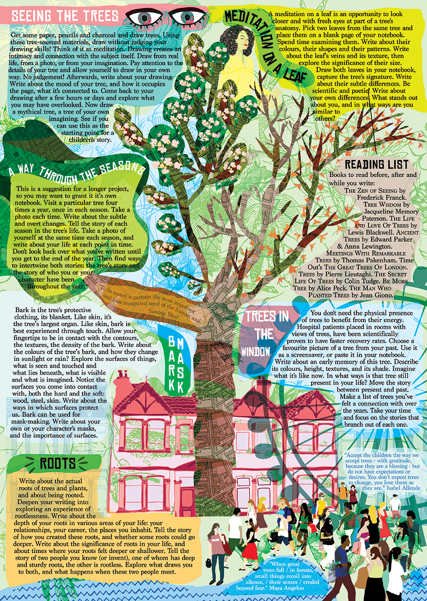 Tree Map SIDE B NEW